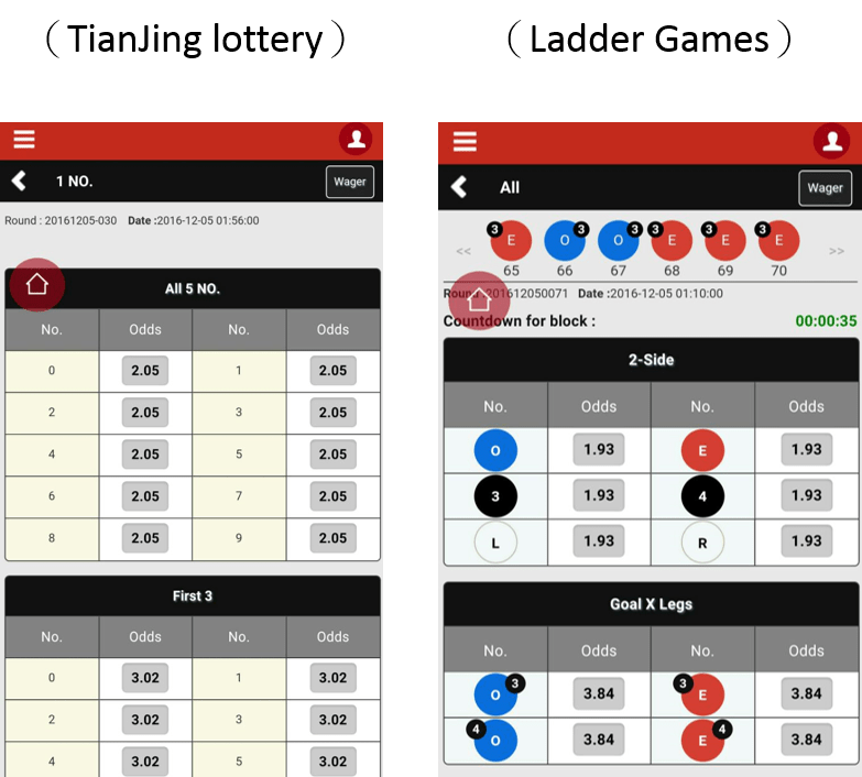 1.Mobile webpage—lottery game interface