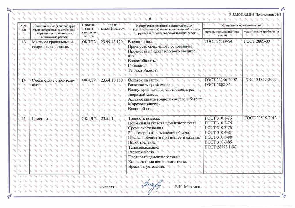 Аттестат акредитации о лаборатории_Страница_8