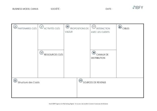 Business Model Canvas Français