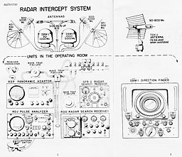 HyperWar: The Shipboard Radar Countermeasures Operator's