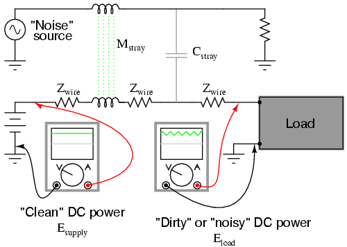 Lessons In Electric Circuits -- Volume II (AC)