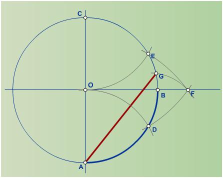Rectificación de un arco correspondiente a un cuadrante (90º)