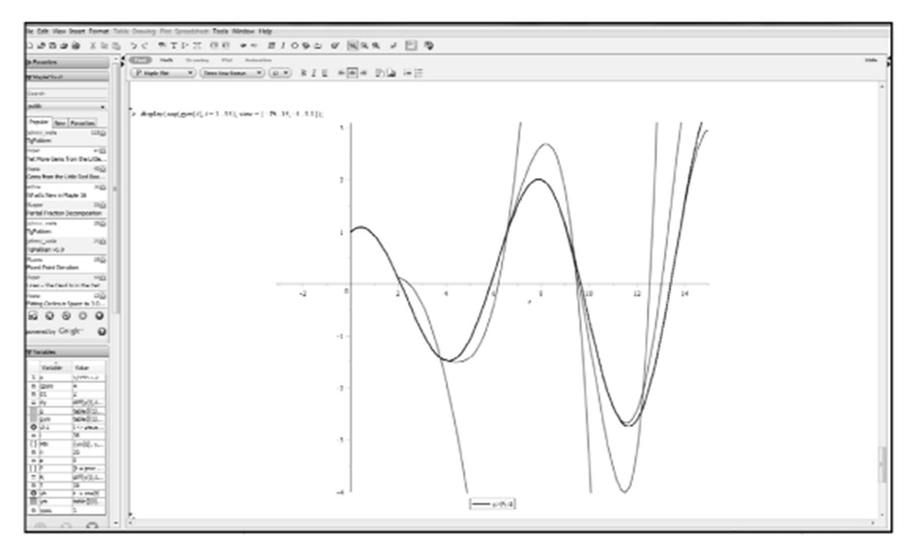 IBIMA Publishing Solution of Dynamical Macroeconomic Model