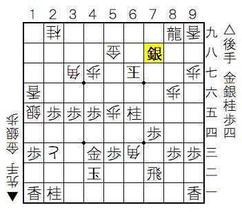△矢倉三手角vs▲雁木棒銀【実況#6】94手目△7八銀