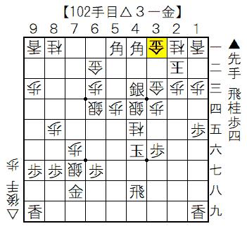 ▲矢倉vs△雁木 102手目△3一金