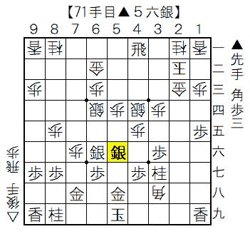 ▲矢倉vs△雁木 71手目▲5六銀