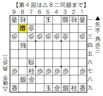 第4図 相横歩取りの序盤 △8二銀