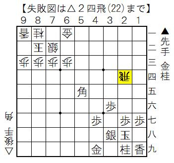失敗図 △2四飛の局面
