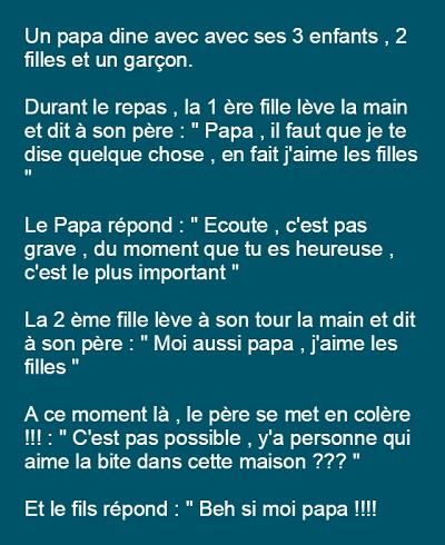 Joke De Papa Liste Blague : liste, blague, Blagues