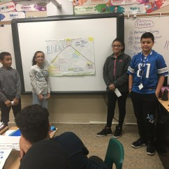 All Summer In A Day Plot Diagram Rainforest Layers Mrs Matash 39s Language Arts  Dearborn Public Schools