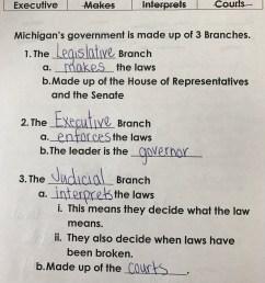 Mrs. Kaltz's 3rd Grade Blog   Dearborn Public Schools   Page 3 [ 4032 x 3024 Pixel ]