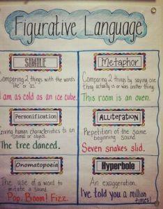 Figurative language for th grade arts also tamika thompson   rh iblogarbornschools