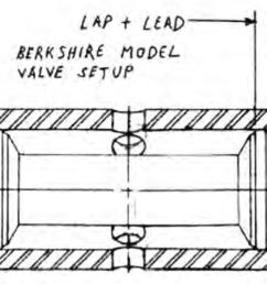 file jim kreider berkshire piston valve lap lead diagram 201810 png [ 1278 x 628 Pixel ]