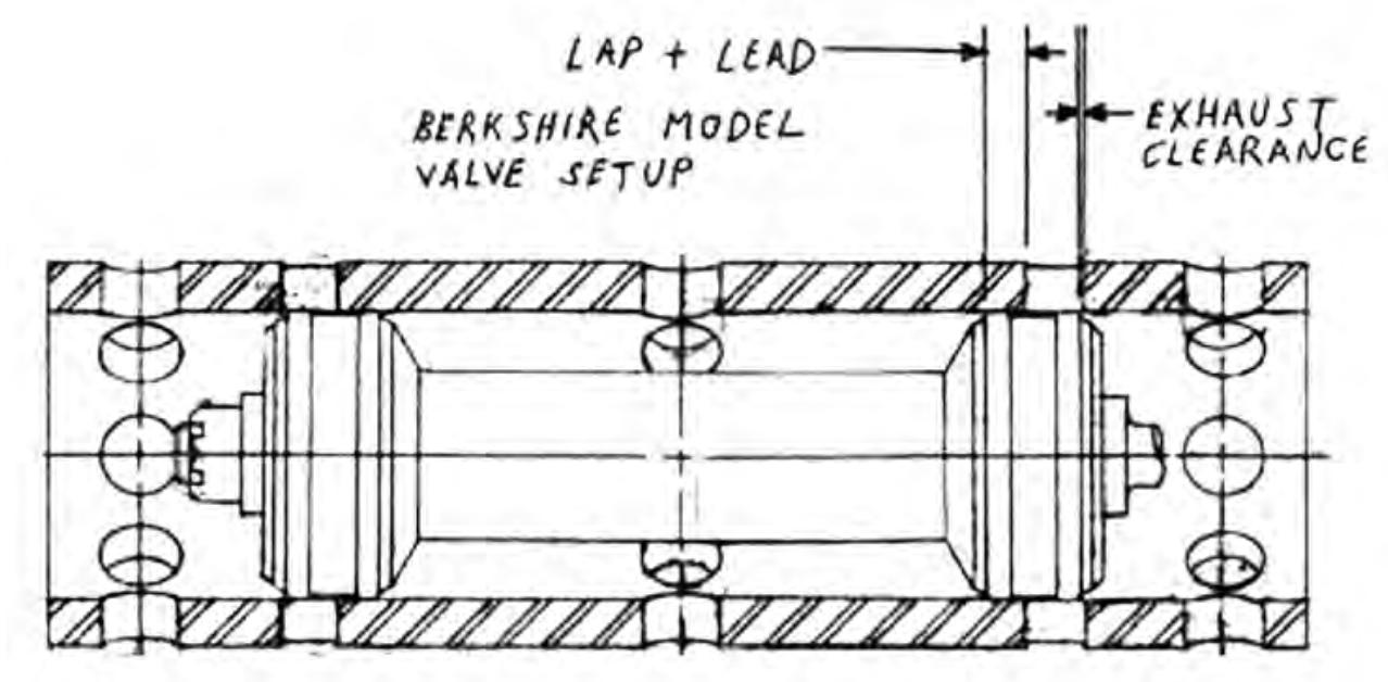 hight resolution of file jim kreider berkshire piston valve lap lead diagram 201810 png