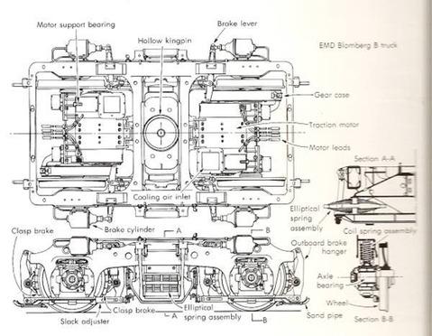 American Flyer Locomotive Wiring Diagrams File Emd Blomberg B Truck Drawing Jpg Ibls