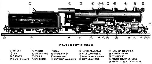Glossary of steam locomotive components