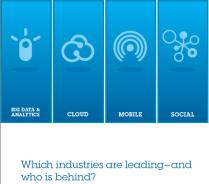 BTT Industry Dashboard - https://ibm.biz/IBMBTTindustry