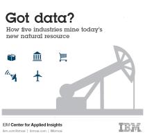 gen_d_industry_heatmap_got_data