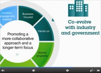 View Prezi presentation - https://prezi.com/tvabi3szr28e/ibm-cybersecurity-education-for-the-next-generation/#