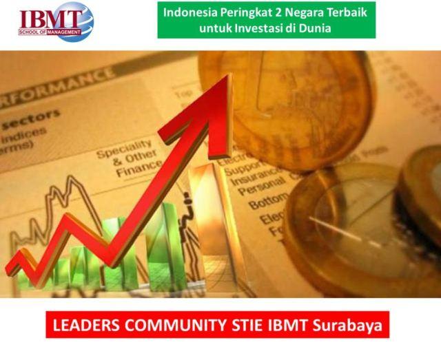 Indonesia Peringkat 2 Negara Terbaik untuk Investasi di Dunia