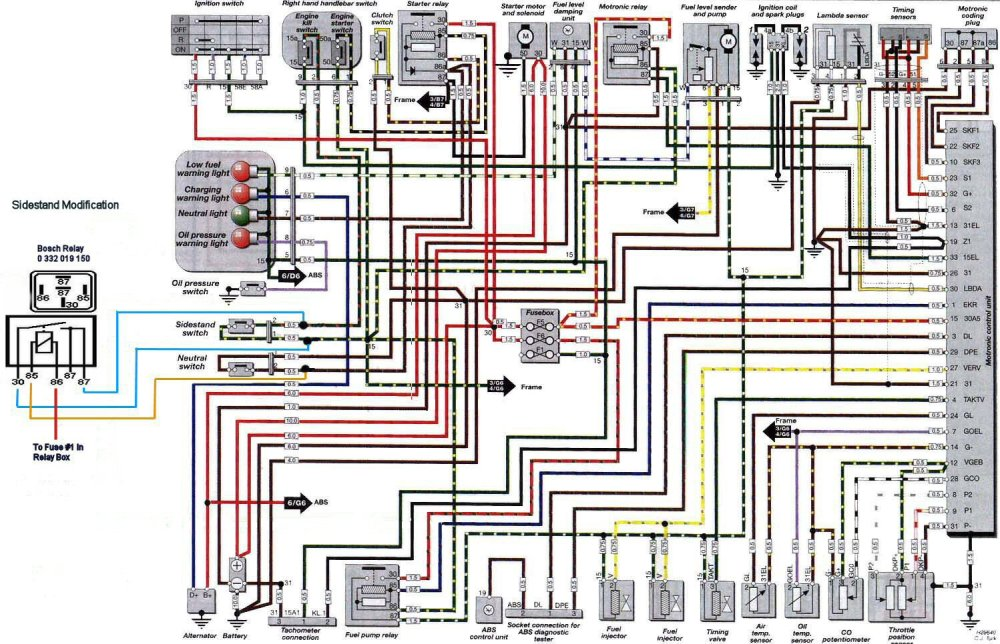 medium resolution of bmw r 1100 wiring diagram simple wiring schema bmw e39 speaker wiring diagram bmw r 1100