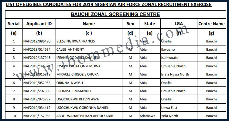 List of Successful Candidate for Nigerian Airforce 2019