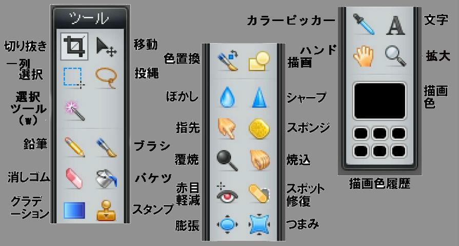 Pixlr Editor ツール