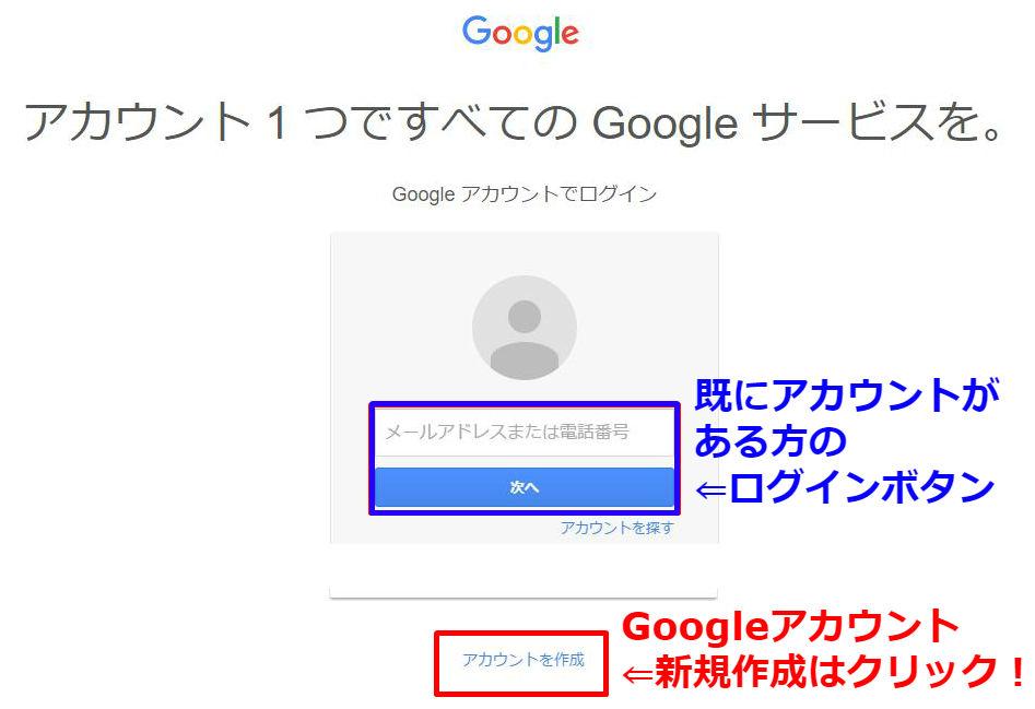 Googleアカウント新規作成