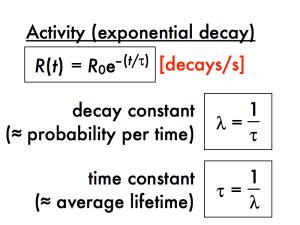 3-2-decayrates-0091