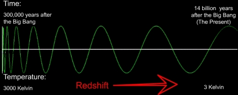 cmb-redshiftgraph