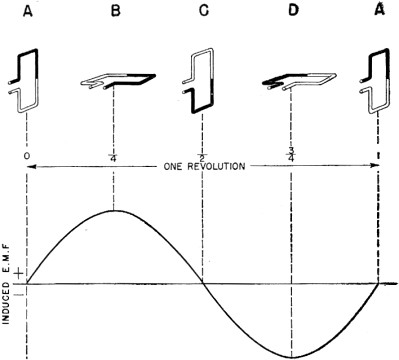 electricity-navy-basics-125