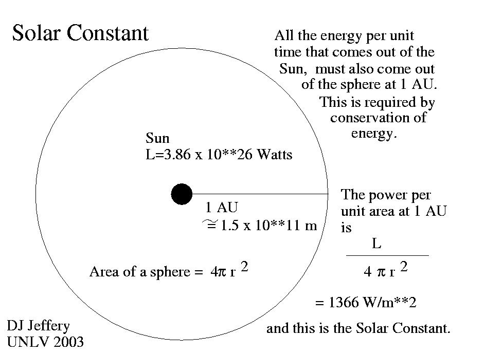 solar_constant