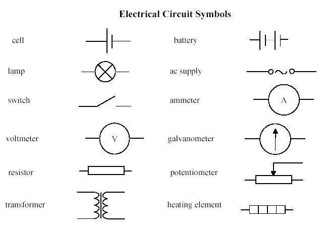 simple electrical wiring diagrams images dyna 2000 ignition diagram suzuki electric circuits ib physics stuff circuitsymbols jpg