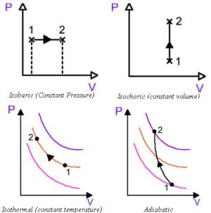 T S Diagram Thermodynamics | Free Download Wiring Diagram