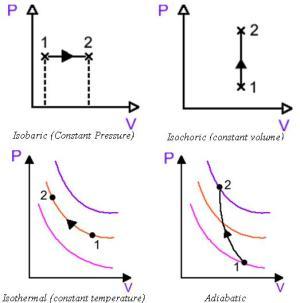T S Diagram Thermodynamics | Free Download Wiring Diagram