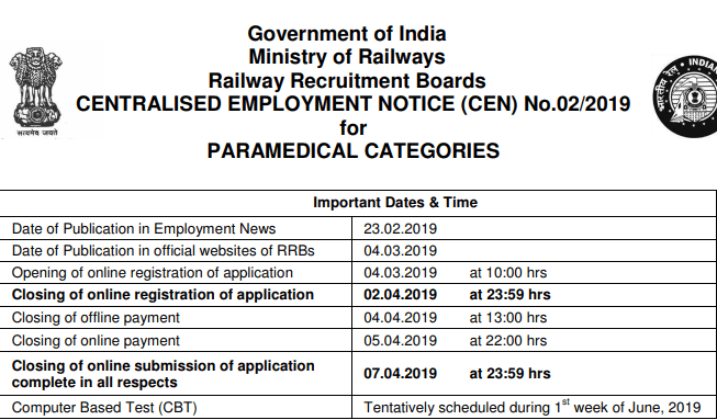 RRB Ahmedabad Paramedical and Level 1 Exam Date