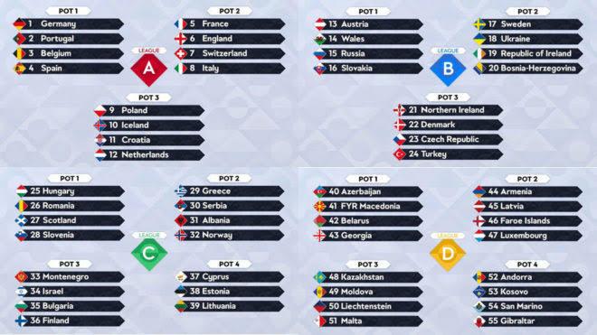 UEFA fixtures iBrandTV