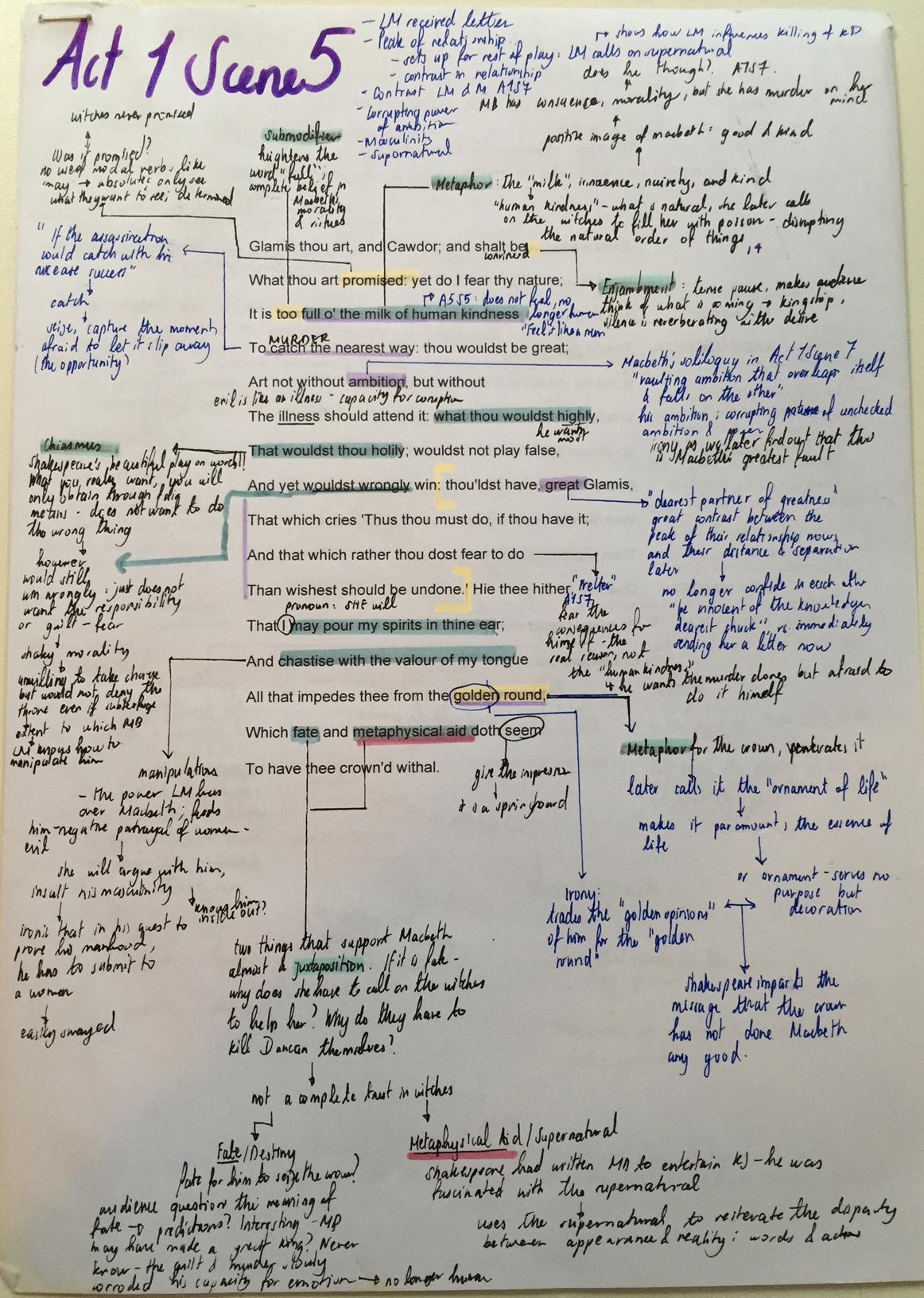 Macbeth essay act 1 scene 3  Top Essay Writing