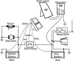 tjm ibs dual battery system wiring diagram ridgid pressure washer parts monitor of built in car