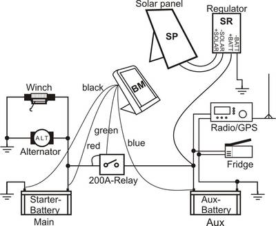 tjm ibs dual battery system wiring diagram guitar diagrams 2 pickups awesome emg installation kit includes in cab display expedition ready winch warn super or inverters e g us80 12v 24v 800w it is recommend to activate the load sharing function manual linkage of batteries
