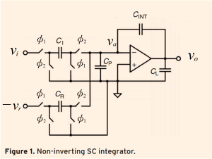 IC Fusion – Analog Integrated Circuit Design and Theory