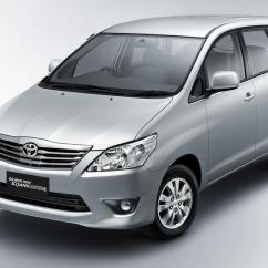 All New Kijang Innova Diesel Q 2012 Showing Toyota Indonesia 1 Jpg