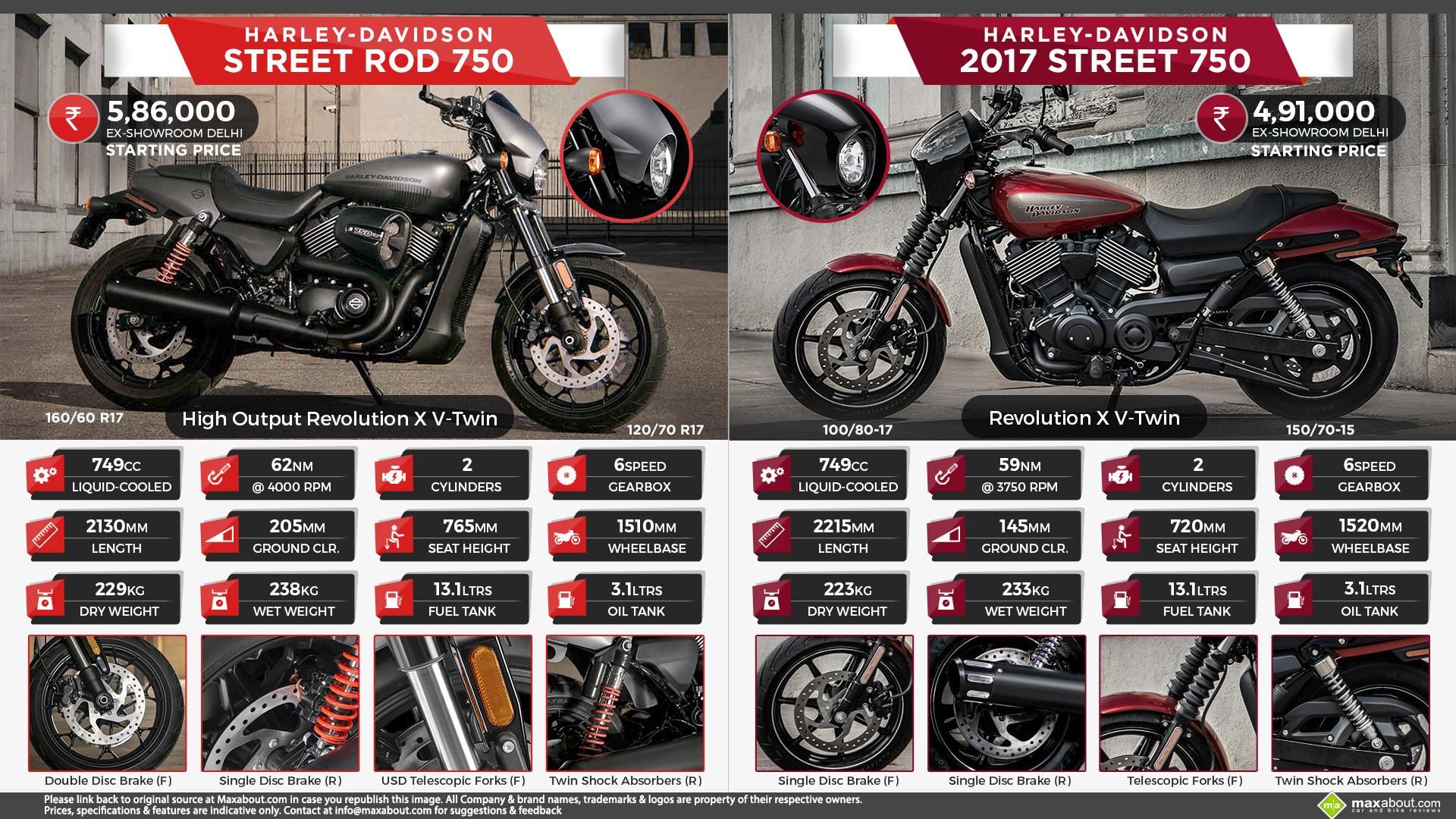 1340 Evo Engine Diagram - Wiring Diagram Database Harley Evolution Engine Diagram on