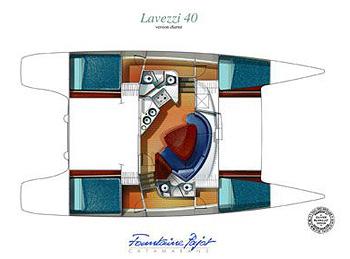 -- lavezzi40-layout