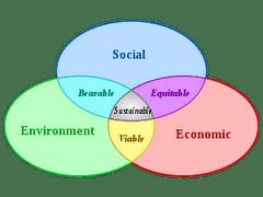 300px-Sustainable_development.svg
