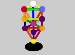 3D Tree of Life (King Scale)