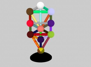 3D Tree of Life (Prince Scale)