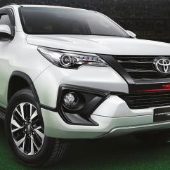 Toyota Yaris Trd Sportivo 2018 Price All New Camry Hybrid Fortuner Specs Review Pics