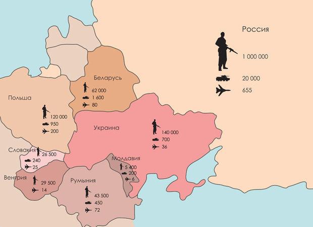 Rozkład sił we Wschodniej Europie