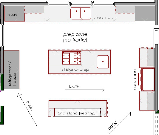 Kitchen Floor Plans with Islands  Decor IdeasDecor Ideas